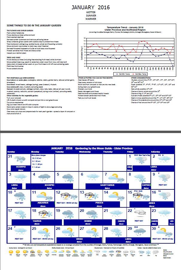 2016 ireland regional gardening calendar predict weather for Gardening 2016 calendar